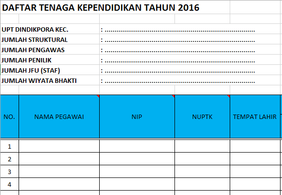 PENDATAAN PTK PNS DAN NON PNS (REVISI FORMAT TANGGAL 15 NOVEMBER 2016)